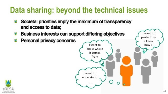 11 Data sharing: beyond the technical issues Societal priorities imply the maximum of transparency and access to data; Bus...