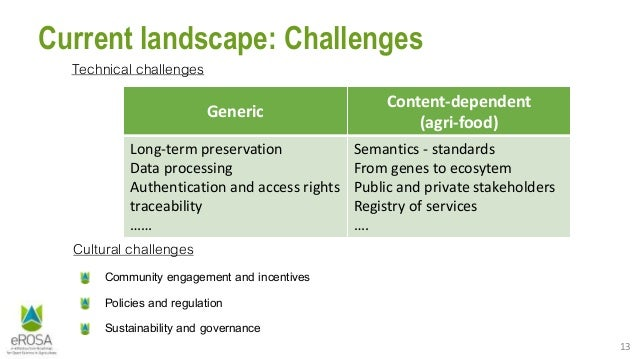 13 Current landscape: Challenges Technical challenges Generic Content-dependent (agri-food) Long-term preservation Data pr...