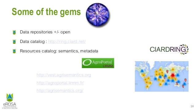 14 Some of the gems Data repositories +/- open Data catalog : http://ring.ciard.net/ Resources catalog: semantics, metadat...