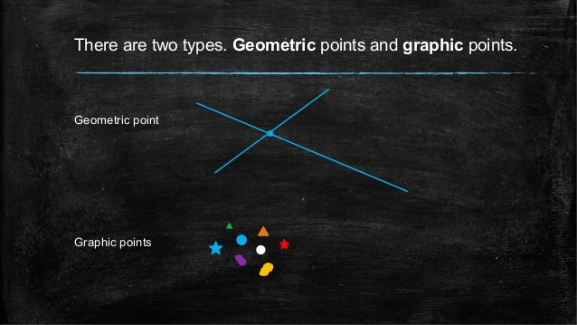 There are two types. Geometric points and graphic points. Geometric point Graphic points
