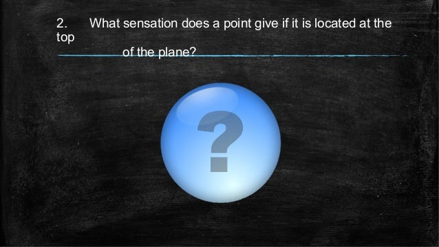 2. What sensation does a point give if it is located at the top of the plane?