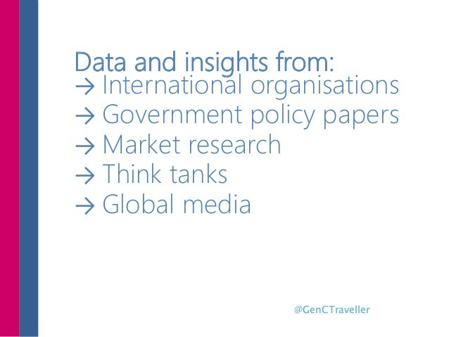 Data and insights from: → International organisations → Government policy papers → Market research → Think tanks → Global ...