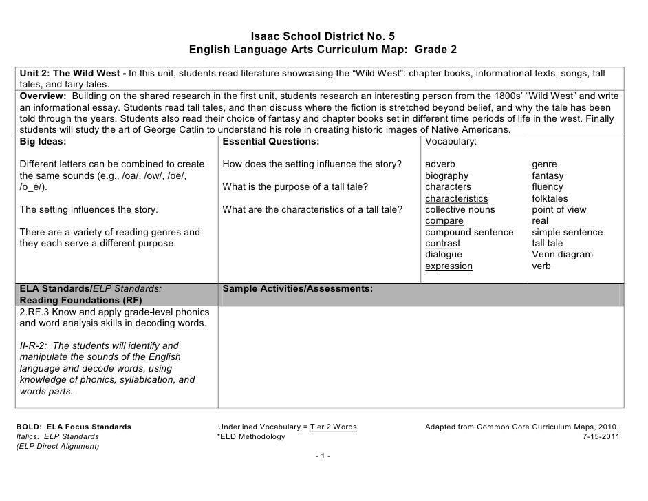 Isaac School District No. 5                                        English Language Arts Curriculum Map: Grade 2Unit 2: Th...