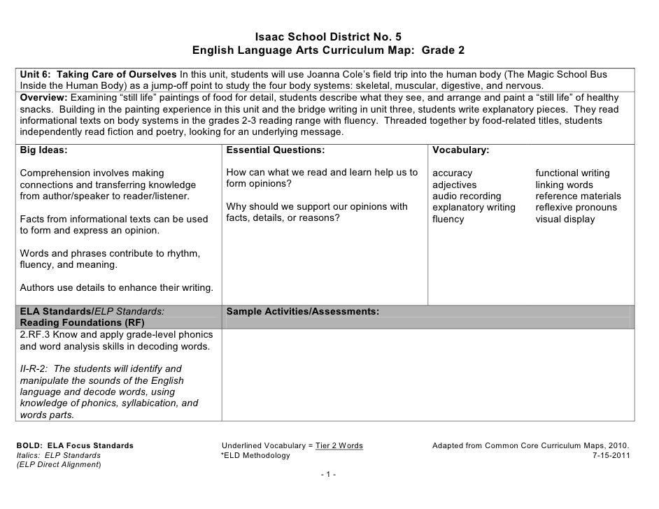 Isaac School District No. 5                                         English Language Arts Curriculum Map: Grade 2Unit 6: T...