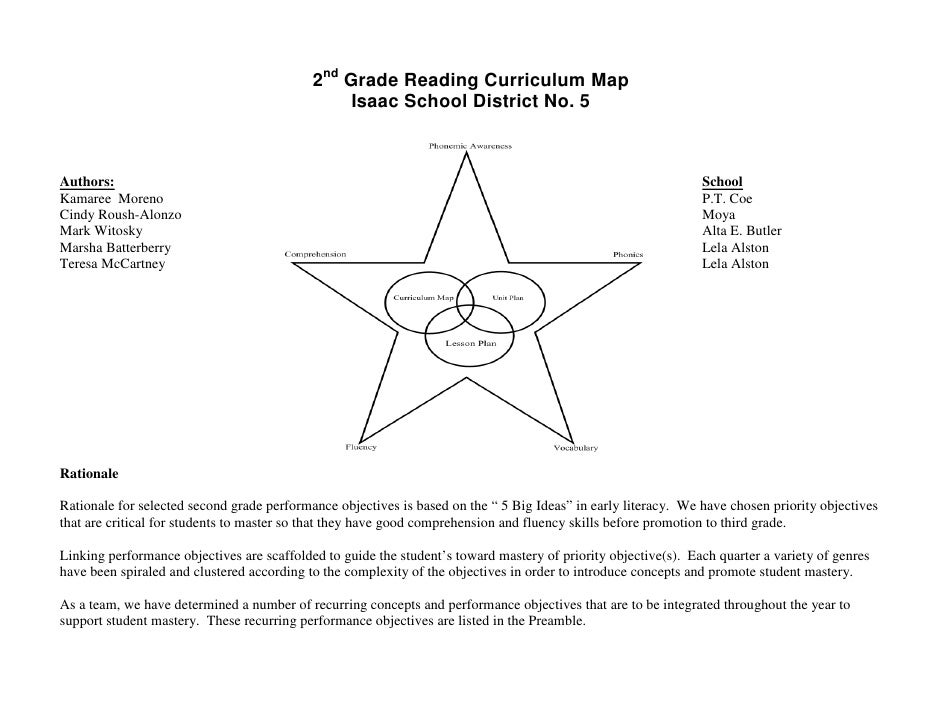 2nd Grade Reading Curriculum Map                                                 Isaac School District No. 5Authors:      ...