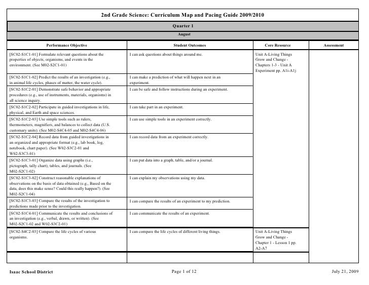 second grade science curriculum map rh slideshare net Math Pacing Guide Kindergarten Pacing Guide
