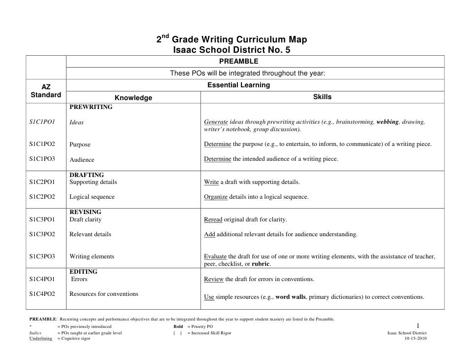 second grade writing curriculum map 2nd grade writing curriculum map