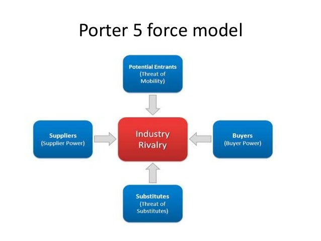 intel 5 forces Changes in these external forces affect the types of products produced, the position of them, market strategies, types of services offered and choice of business political forces: intel being a multinational company, it has to operate according to different government policies of different countries depending on the stability of the countries .