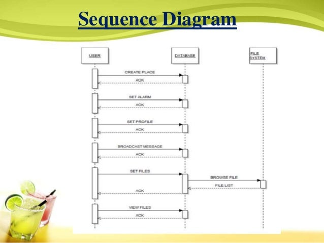 Android data flow diagram 10 sequence ccuart Image collections