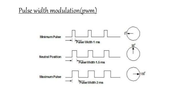 servo motor control using arduino