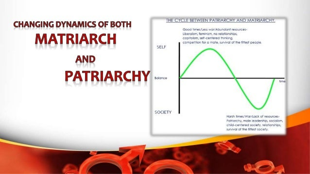 what is matriarchy in sociology