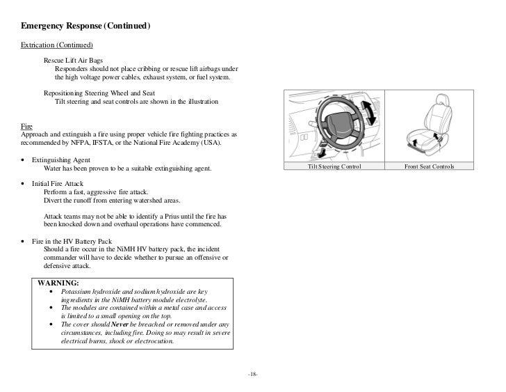 toyota prius riverside rh slideshare net emergency response guide toyota prius toyota camry hybrid emergency response guide