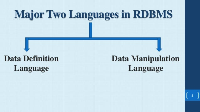 Concept of Structured Query Language (SQL) in SQL server as well as M…