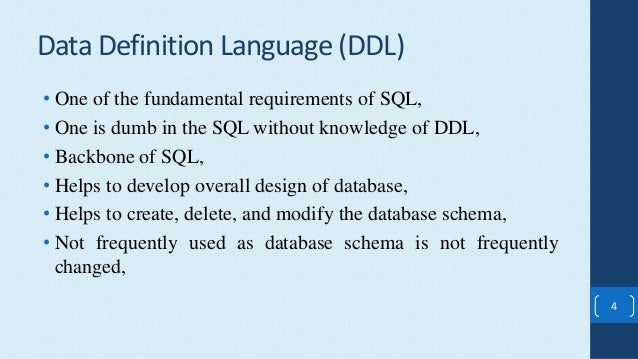 Concept Of Structured Query Language Sql In Sql Server