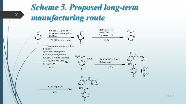 Use Of Omega Transaminase Enzyme Chemistry In The