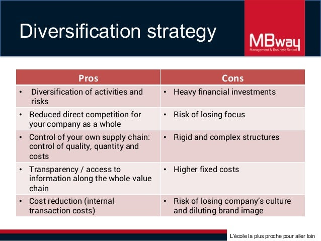 Pros and cons of diversification strategy