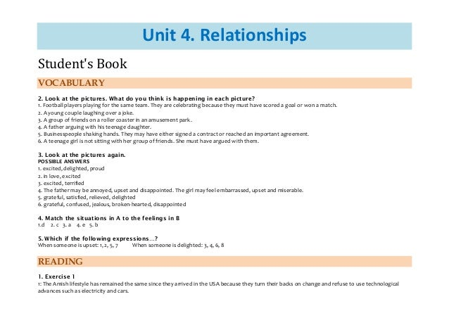 Unit 4. Relationships Student's Book VOCABULARY 2. Look at the pictures. What do you think is happening in each picture? 1...