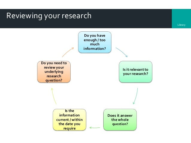 reviewing your dissertation Dissertation checklist and a turnitin report and submit these to your dissertation chair ( note: your dissertation chair may complete a separate turnitin report, which will be submitted to the urr for review along with your dissertation checklist and proposal.