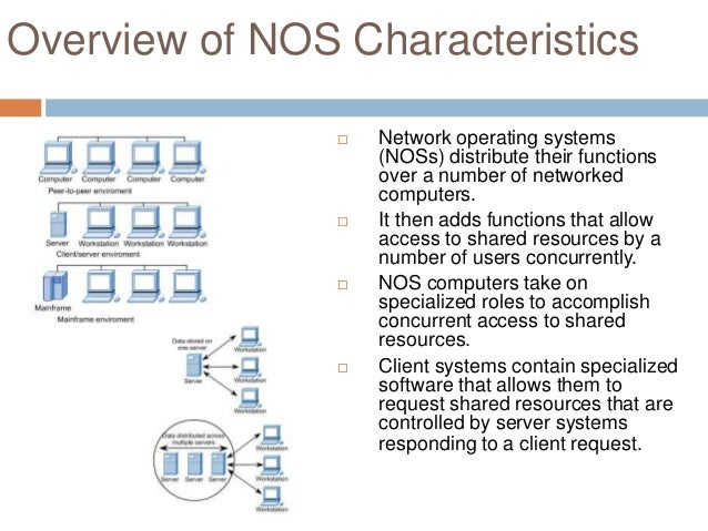 INTRODUCTION TO NETWORK OS