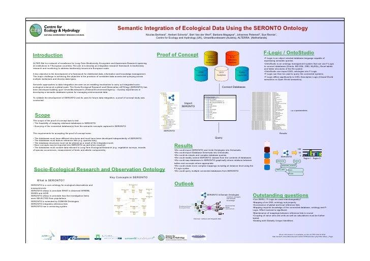 Semantic Integration of Ecological Data Using the SERONTO Ontology                                                        ...