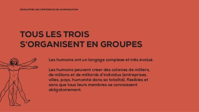 DÉVELOPPER LES COMPÉTENCES EN COMMUNICATION TOUS LES TROIS S'ORGANISENT EN GROUPES Les humains ont un langage complexe et ...