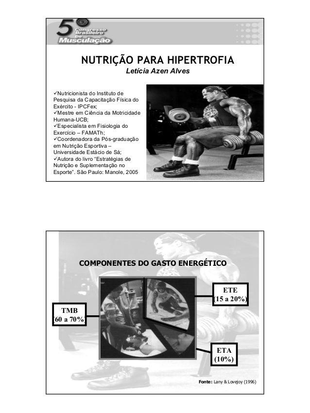 NUTRIÇÃO PARA HIPERTROFIA Letícia Azen Alves Nutricionista do Instituto de Pesquisa da Capacitação Física do Exército - IP...