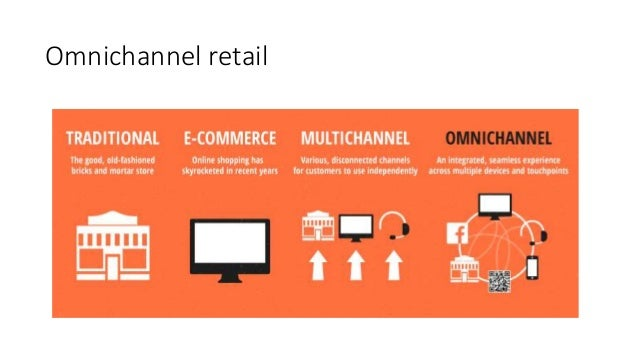 what is retailing In this section you are asked to describe and discuss the various elements of your proposed retail mix here is where your retail strategy comes into fruition what you propose to do in your.