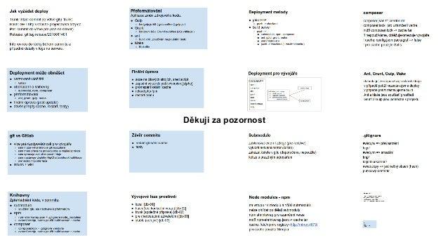 Ondřej Procházka - Deployment podle Devel.cz