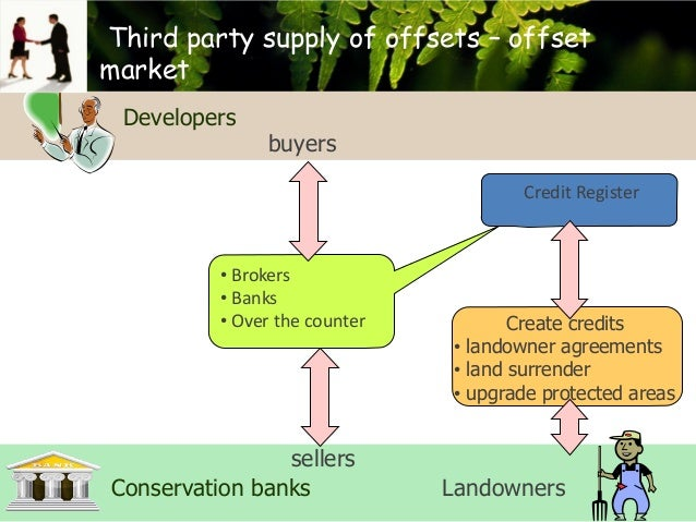 Third party supply of offsets – offset market Developers  buyers Credit Register  • Brokers • Banks • Over the counter  se...