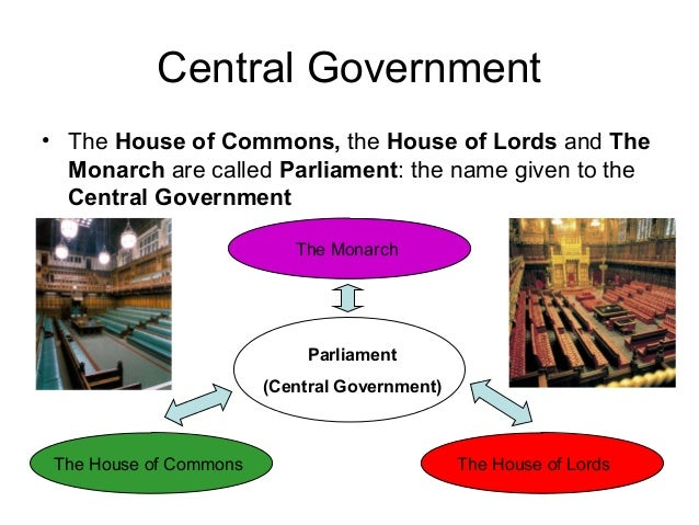 House of commons house of lords parliament central government 11 ccuart Gallery