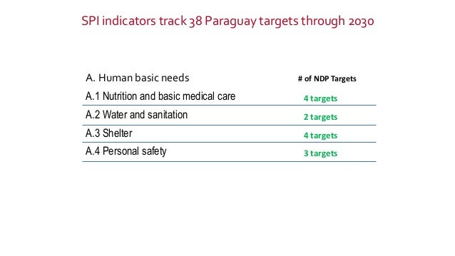 24 SPI DEPARTAMENTS OF PARAGUAY RESULTS