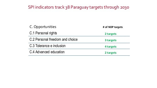 How to build a framework to track SDG progress at a national level