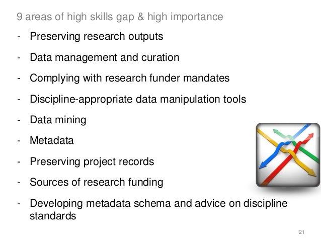 9 areas of high skills gap & high importance - Preserving research outputs - Data management and curation - Complying with...