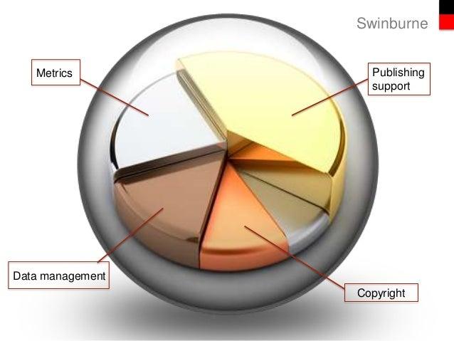 Swinburne Publishing support Copyright Metrics Data management