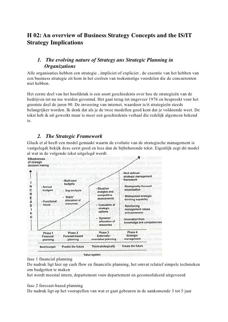 H 02: An overview of Business Strategy Concepts and the IS/IT Strategy Implications       1. The evolving nature of Strate...