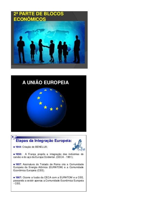 2ª PARTE DE BLOCOS ECONÔMICOS A UNIÃO EUROPEIA  1944: Criação do BENELUX;  1950: A França propôs a integração das indúst...