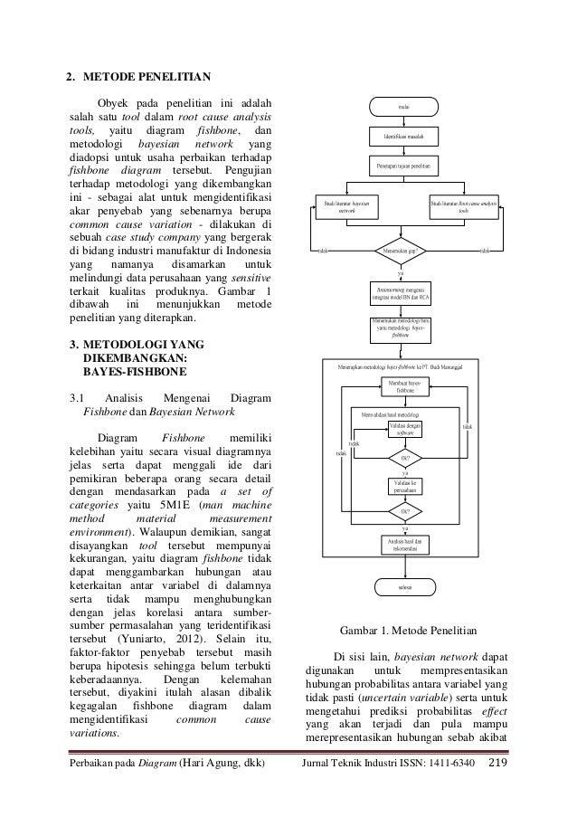 Perbaikan pada fishbone diagram hari agung yuniarto dkk 3 perbaikan pada diagram ccuart Image collections
