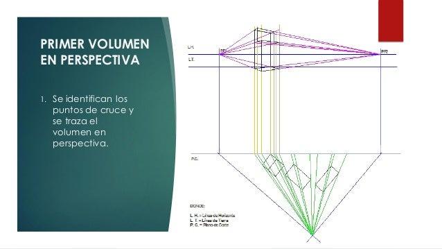 PRIMER VOLUMEN EN PERSPECTIVA 1. Se identifican los puntos de cruce y se traza el volumen en perspectiva.