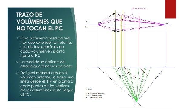 MEDIDAS REALES TRAZO DE VOLÚMENES QUE NO TOCAN EL PC 1. Para obtener la medida real, hay que extender en planta, una de la...