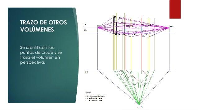 TRAZO DE OTROS VOLÚMENES Se identifican los puntos de cruce y se traza el volumen en perspectiva.
