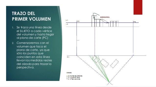 MEDIDA REAL TRAZO DEL PRIMER VOLUMEN 1. Se traza una línea desde el SUJETO a cada vértice del volumen y hasta llegar al pl...