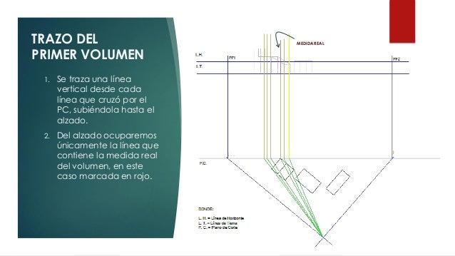 TRAZO DEL PRIMER VOLUMEN 1. Se traza una línea vertical desde cada línea que cruzó por el PC, subiéndola hasta el alzado. ...