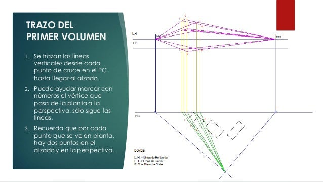 1 1 1 2 2 2 3 3 3 4 4 4TRAZO DEL PRIMER VOLUMEN 1. Se trazan las líneas verticales desde cada punto de cruce en el PC hast...