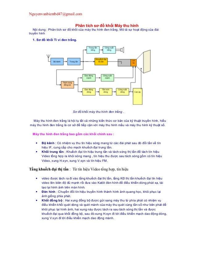 Nguyenvanbientbd47@gmail.com Phân tích sơ đồ khối Máy thu hình Nội dung : Phân tích sơ đồ khối của máy thu hình đen trắng,...