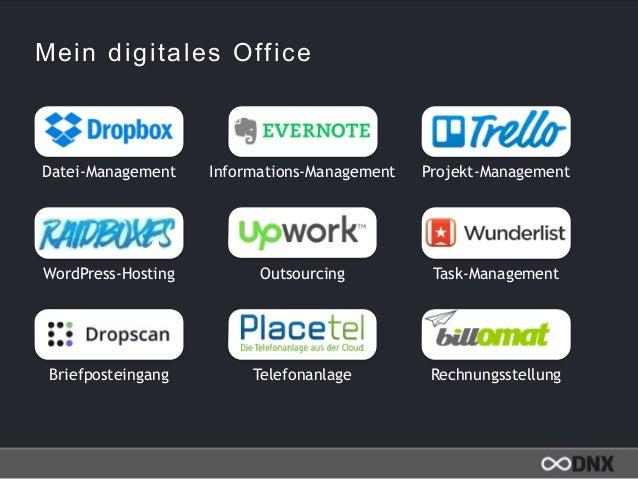 Mein digitales Office Datei-Management Telefonanlage WordPress-Hosting Informations-Management Projekt-Management Task-Man...