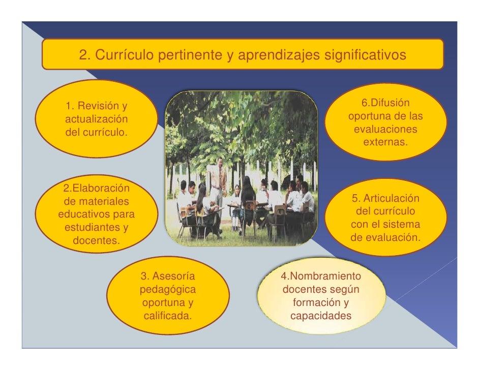 2. Currículo pertinente y aprendizajes significativos    1. Revisión y                                   6.Difusión  actua...