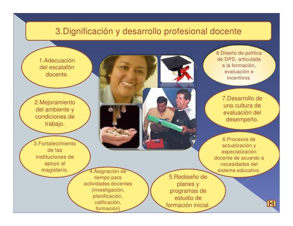 3.Dignificación y desarrollo profesional docente                                                                  8.Diseño...