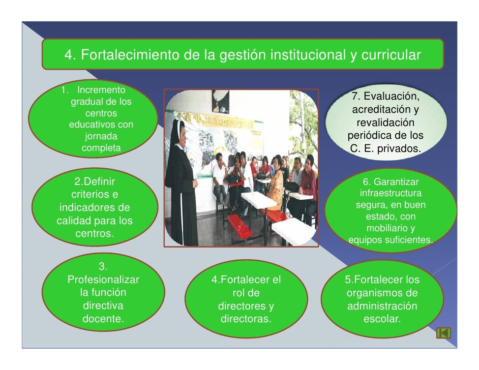 4. Fortalecimiento de la gestión institucional y curricular  1. Incremento   gradual de los                               ...