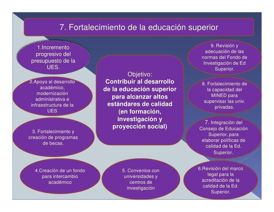 7. Fortalecimiento de la educación superior     1.Incremento                                             9. Revisión y    ...