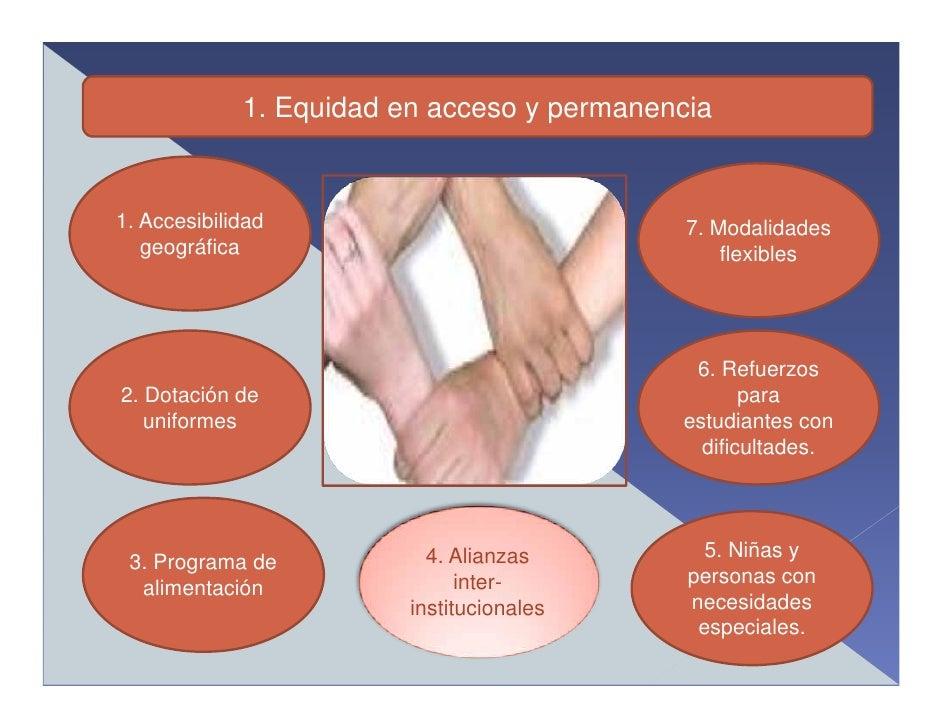 1. Equidad en acceso y permanencia   1. Accesibilidad                             7. Modalidades    geográfica            ...